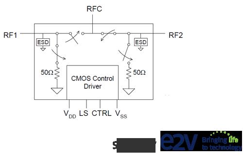 Pe95421 diagram