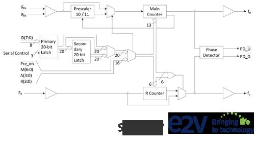 Pe97022 diagram