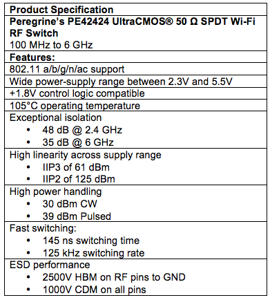 Peregrine upgrades carrier grade wi fi switch with 60 percent power use of forward looking statements freerunsca Gallery