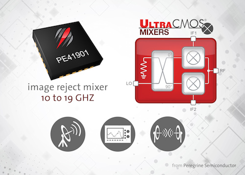 Peregrine Semiconductor introduces the first high frequency RF SOI mixer, the UltraCMOS® PE41901 image reject mixer.