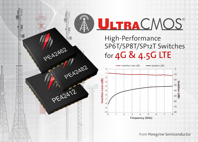 Peregrine Semiconductor unveils high-throw count, high performance RF switches for 4G and 4.5G wireless infrastructure designs.