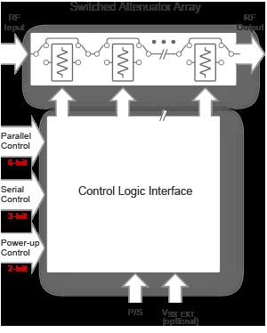 Pe4314 diagram