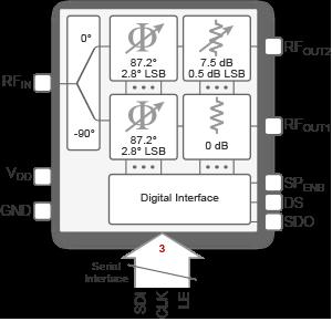 Pe46130 diagram