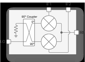 Pe41901 diagram