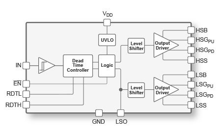 Pe29100 diagram