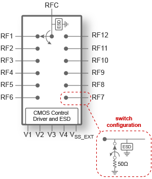 Diagram sp12t vss