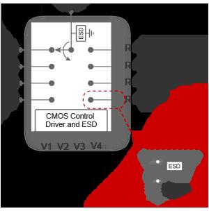 Diagram sp8t