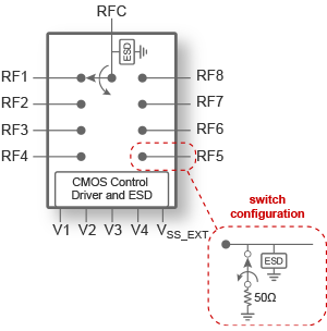 Diagram sp8t vss