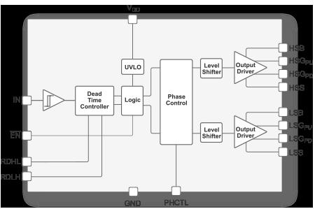 Diagram pe29102