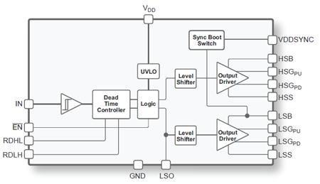 Pe29101 diagram