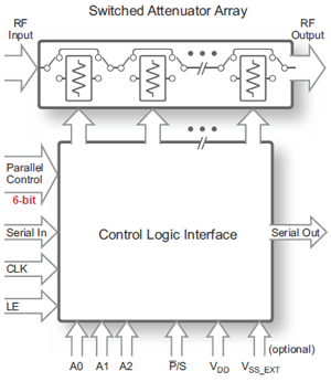 Pe43508 diagram