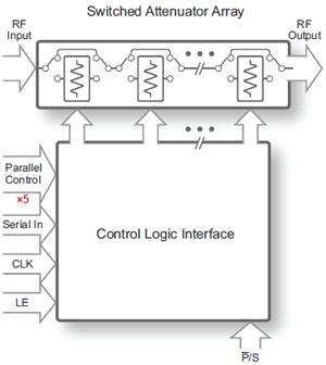 Pe43650 diagram