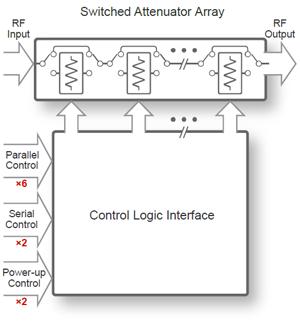 Pe43665 diagram