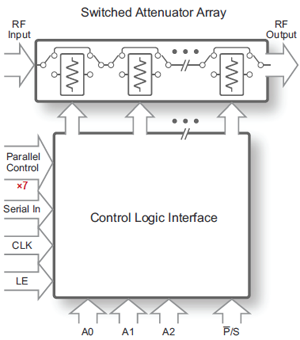 Pe43670 diagram