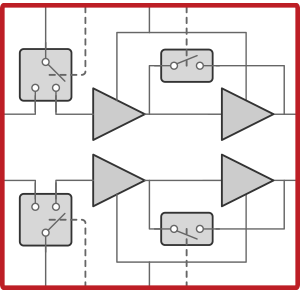 Dual channel diagram